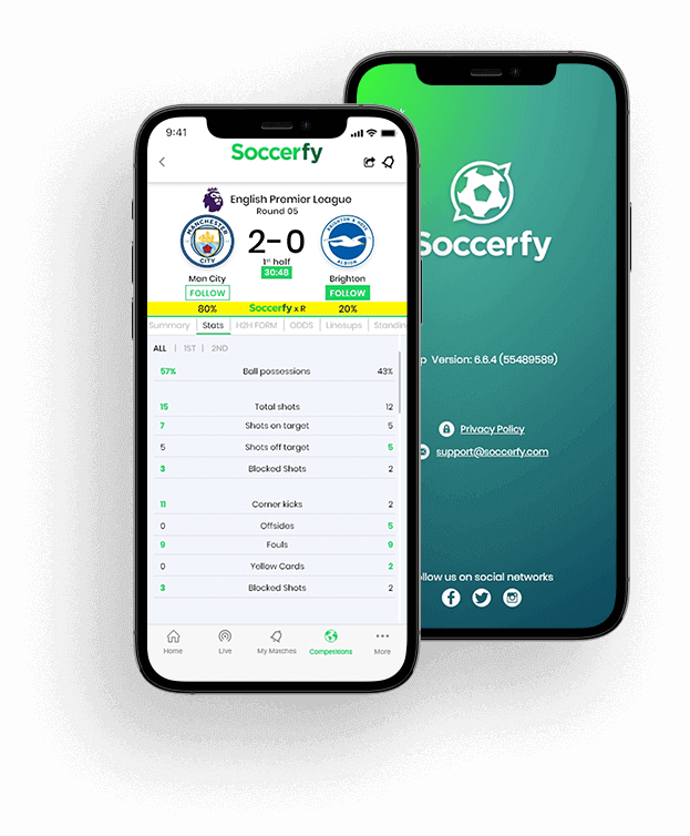 SOCCERFY - Client
